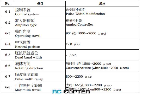 servoprivod-powerhd-1501mg-155-17-kgsm-016-014-sek60-60g-05.png