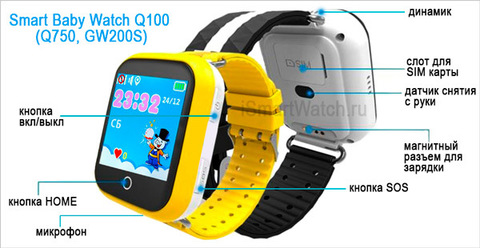 Часы Smart Baby Watch GPS GW200S