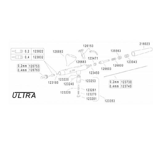 Аэрограф H&S ULTRA 2 в 1 (сопло 0,2+0,4мм)