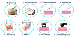 Косметологический комбайн Derma S