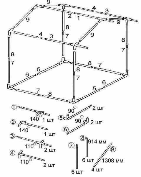 Схема сборки Торговой палатки Митек Домик 2,5x2 из квадратной трубы ⊡20х20 мм