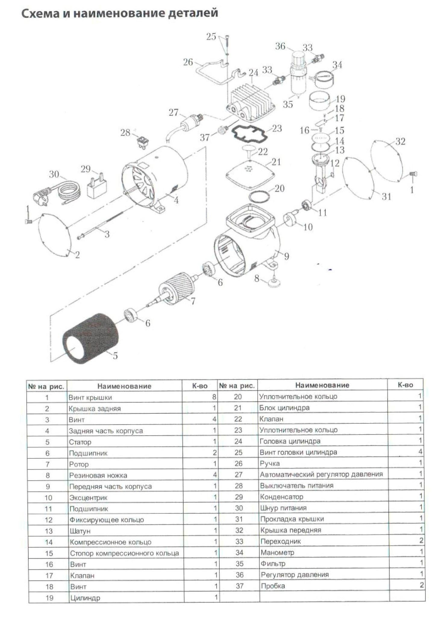 Компрессор JAS 1202