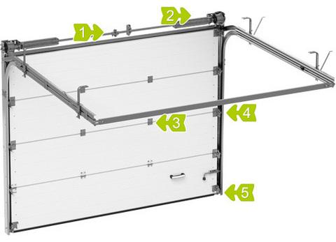 Секционные ворота Alutech ШхВ 3000х2210 мм