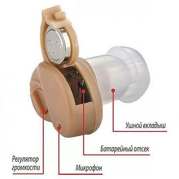 Схема устройства усилителя звука JH-906