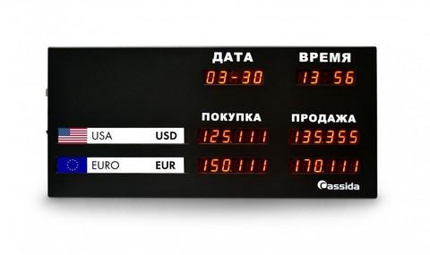 Табло курсов валют Cassida R-3