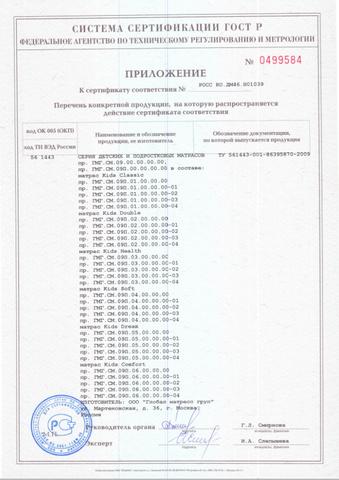 Сертификат CertiPur