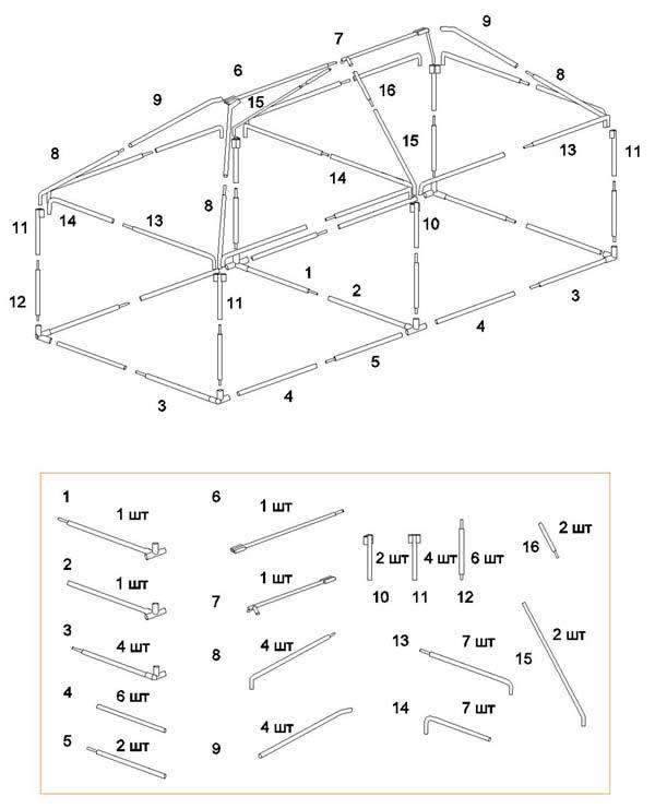 Схема сборки шатра-беседки Митек 6,0 х 3,0 Ø 25 мм
