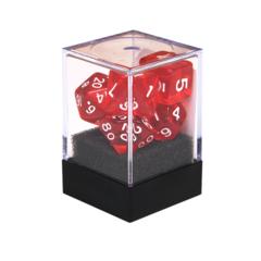 Набор разногранных красных прозрачных кубиков